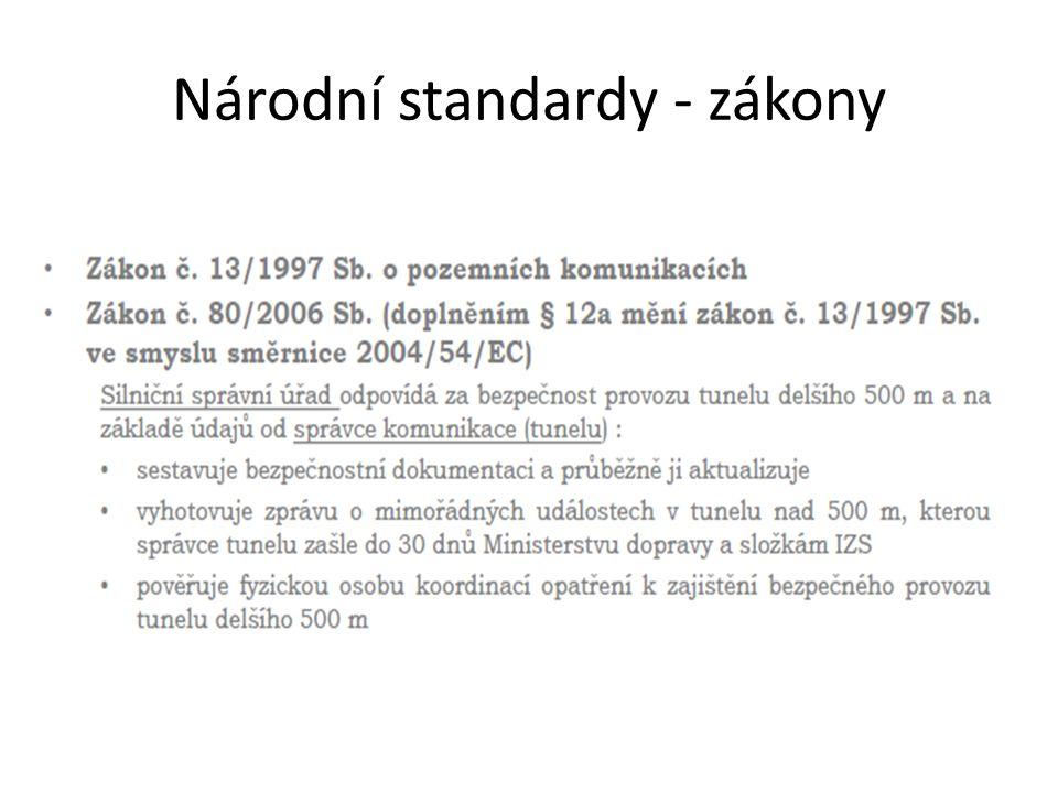 Národní standardy - zákony