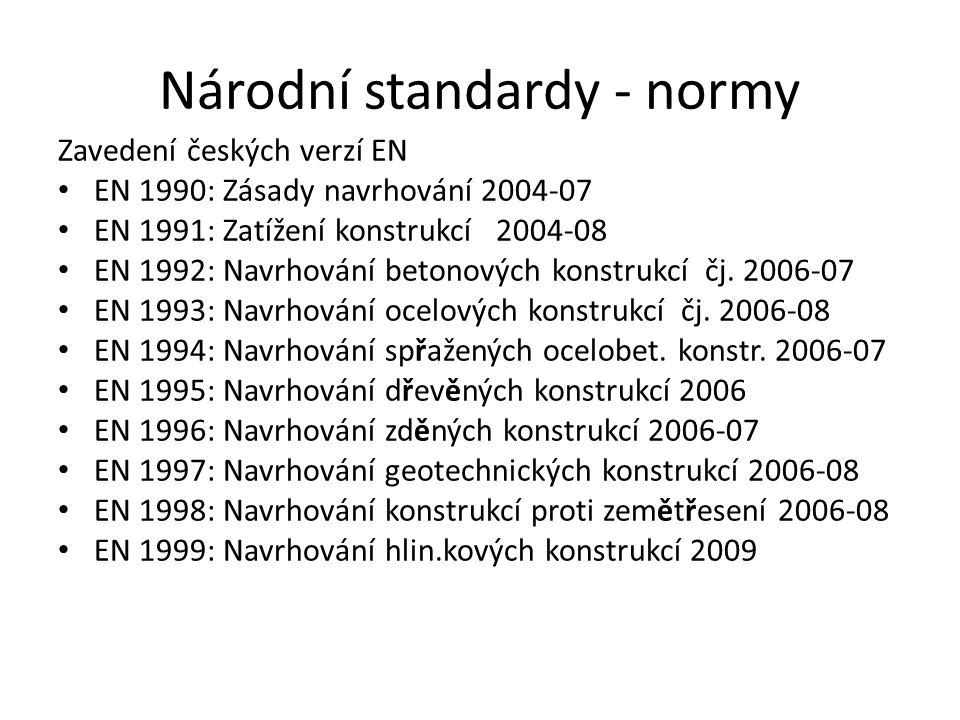 Národní standardy - normy Zavedení českých verzí EN EN 1990: Zásady navrhování 2004-07 EN 1991: Zatížení konstrukcí 2004-08 EN 1992: Navrhování betono
