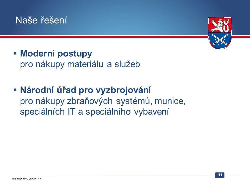 MINISTERSTVO OBRANY ČR 11 Naše řešení  Moderní postupy pro nákupy materiálu a služeb  Národní úřad pro vyzbrojování pro nákupy zbraňových systémů, munice, speciálních IT a speciálního vybavení 11