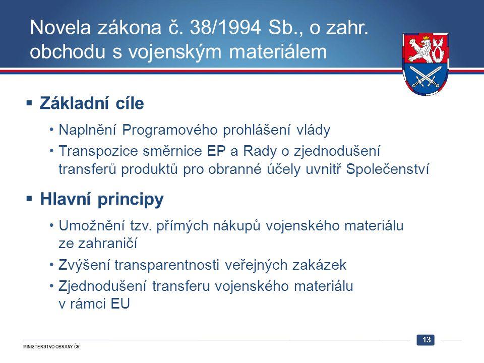 MINISTERSTVO OBRANY ČR 13 Novela zákona č. 38/1994 Sb., o zahr.