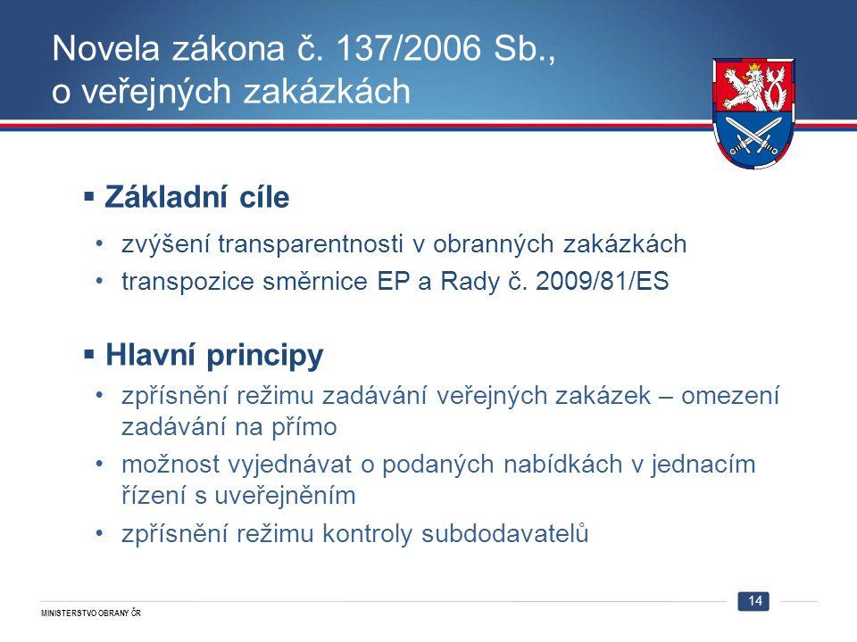 MINISTERSTVO OBRANY ČR Novela zákona č.