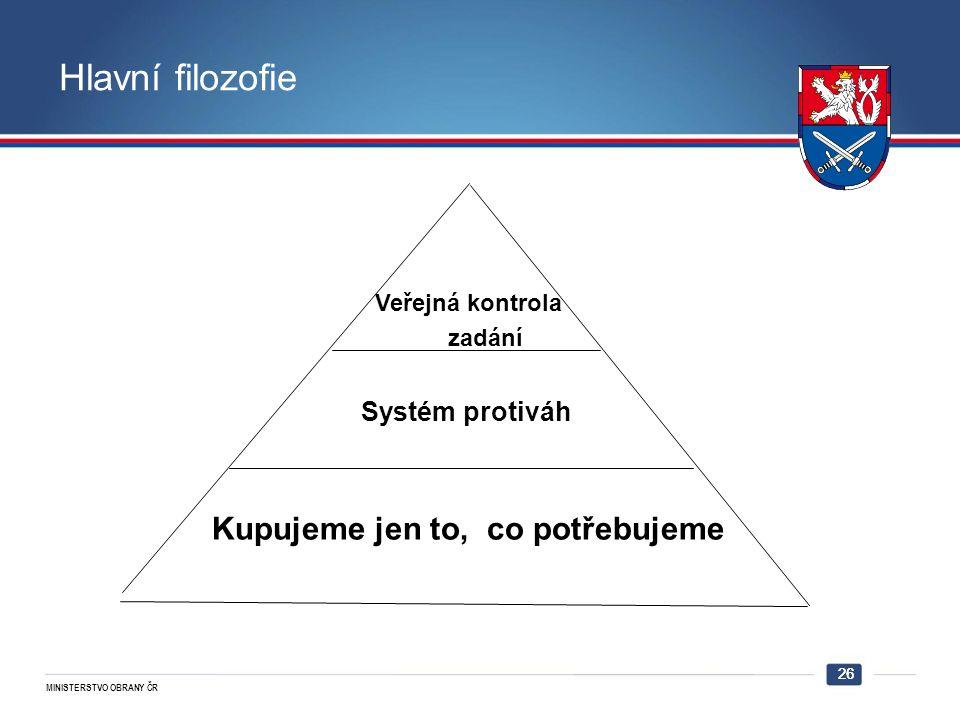 MINISTERSTVO OBRANY ČR 26 Hlavní filozofie Systém protiváh Kupujeme jen to, co potřebujeme Veřejná kontrola zadání 26