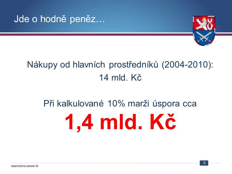 MINISTERSTVO OBRANY ČR Jde o hodně peněz… Nákupy od hlavních prostředníků (2004-2010): 14 mld.