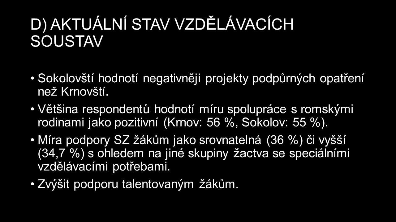 D) AKTUÁLNÍ STAV VZDĚLÁVACÍCH SOUSTAV Sokolovští hodnotí negativněji projekty podpůrných opatření než Krnovští.