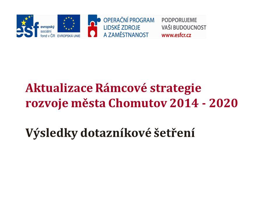 Aktualizace Rámcové strategie rozvoje města Chomutov 2014 - 2020 Výsledky dotazníkové šetření