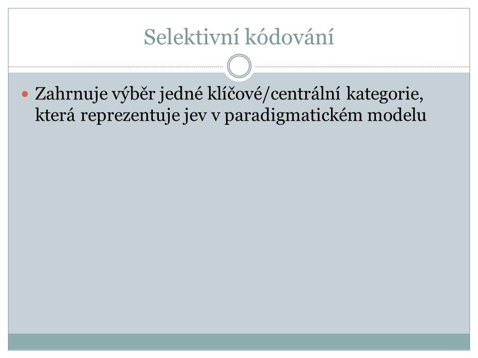 Selektivní kódování Zahrnuje výběr jedné klíčové/centrální kategorie, která reprezentuje jev v paradigmatickém modelu