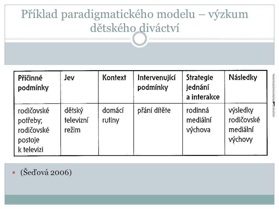 Příklad paradigmatického modelu – výzkum dětského diváctví (Šeďová 2006)