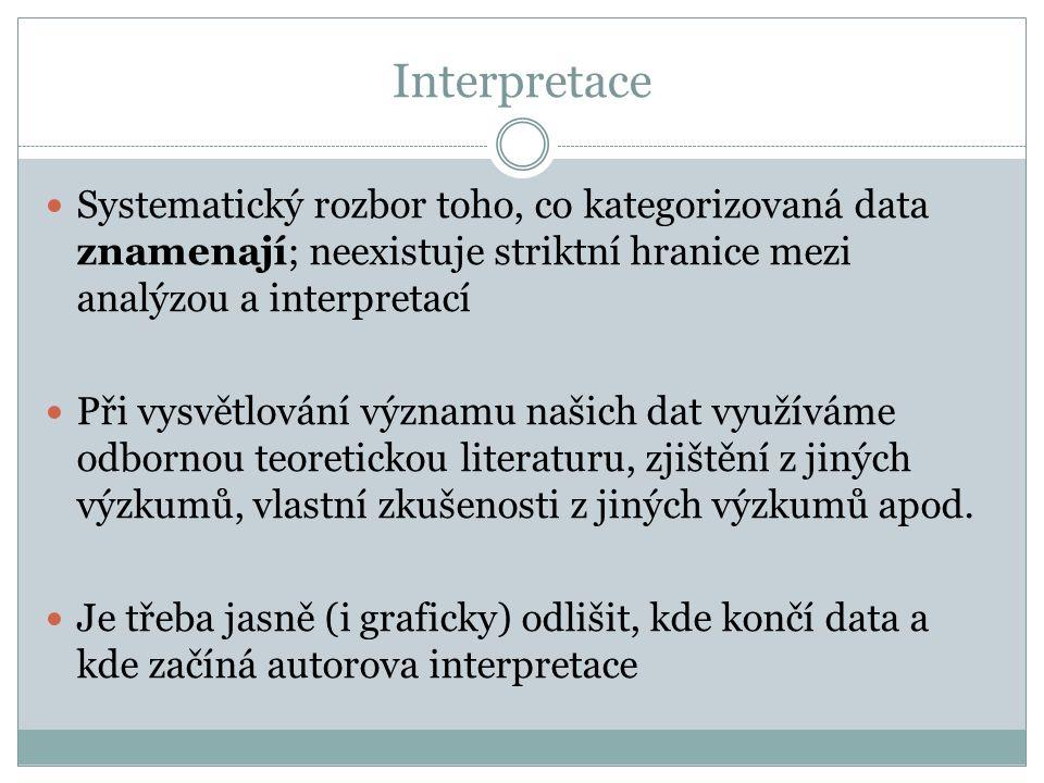 Interpretace Systematický rozbor toho, co kategorizovaná data znamenají; neexistuje striktní hranice mezi analýzou a interpretací Při vysvětlování významu našich dat využíváme odbornou teoretickou literaturu, zjištění z jiných výzkumů, vlastní zkušenosti z jiných výzkumů apod.
