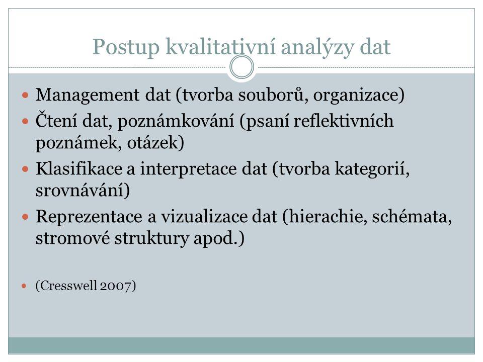 Postup kvalitativní analýzy dat Management dat (tvorba souborů, organizace) Čtení dat, poznámkování (psaní reflektivních poznámek, otázek) Klasifikace a interpretace dat (tvorba kategorií, srovnávání) Reprezentace a vizualizace dat (hierachie, schémata, stromové struktury apod.) (Cresswell 2007)