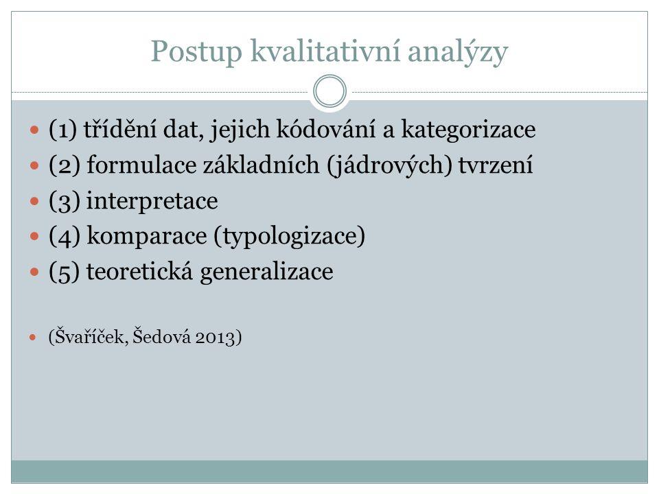 Postup kvalitativní analýzy (1) třídění dat, jejich kódování a kategorizace (2) formulace základních (jádrových) tvrzení (3) interpretace (4) komparace (typologizace) (5) teoretická generalizace (Švaříček, Šedová 2013)