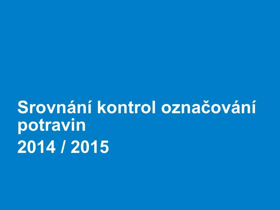 Srovnání kontrol označování potravin 2014 / 2015