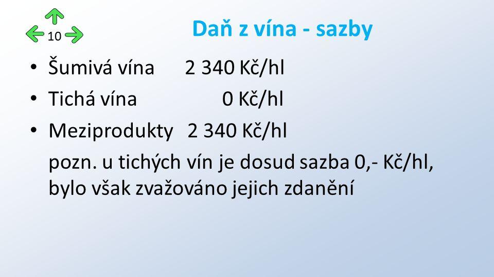 Šumivá vína 2 340 Kč/hl Tichá vína 0 Kč/hl Meziprodukty 2 340 Kč/hl pozn.