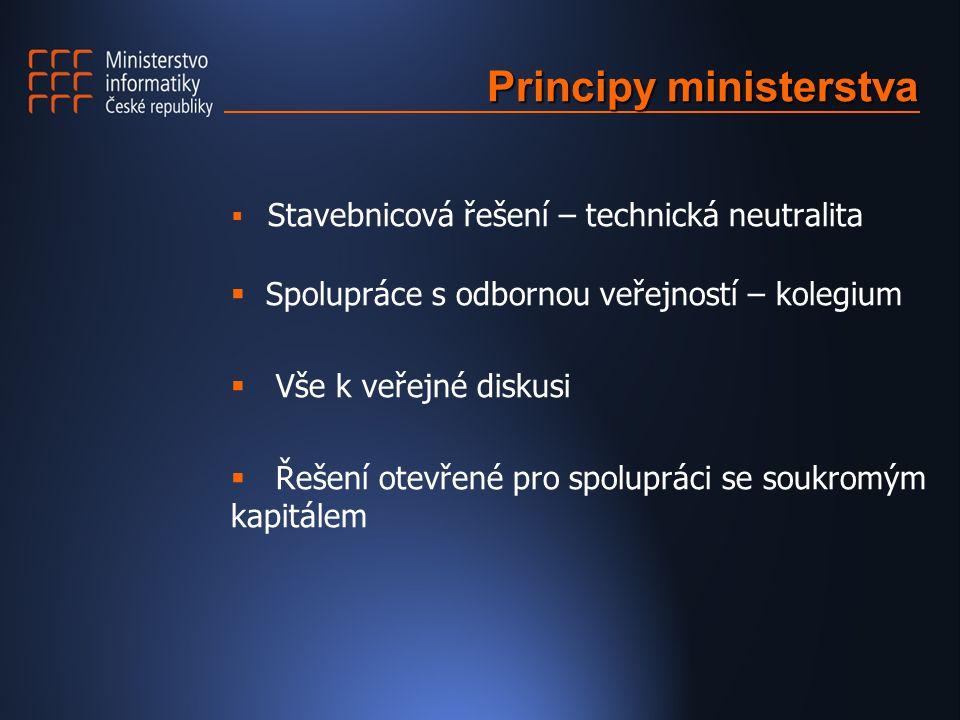 Principy ministerstva  Stavebnicová řešení – technická neutralita  Spolupráce s odbornou veřejností – kolegium  Vše k veřejné diskusi  Řešení otev