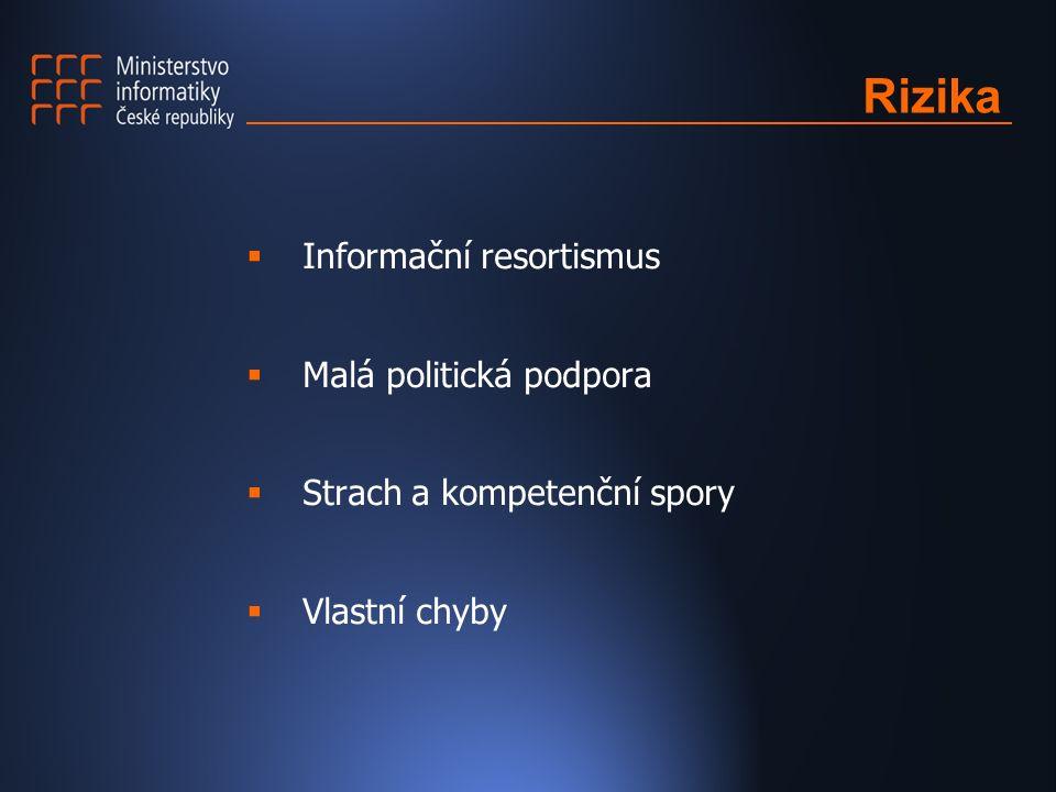 Rizika  Informační resortismus  Malá politická podpora  Strach a kompetenční spory  Vlastní chyby