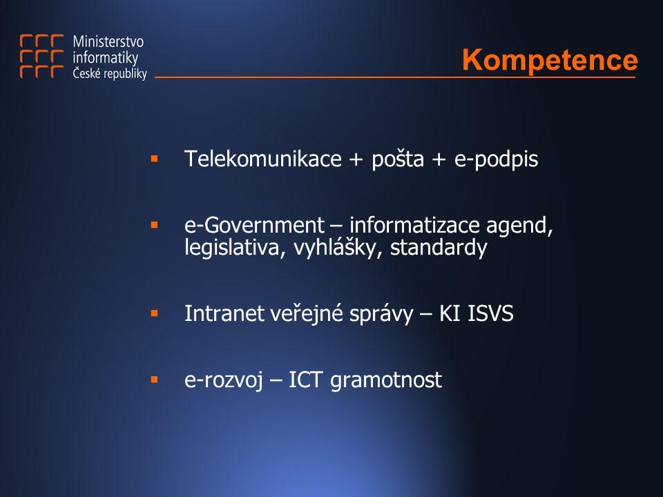 Priority - projekty  e-Government - životní situace, portál…  e-rozvoj – ICT gramotnost  Legislativa  Intranet veřejné správy – KI ISVS  Telekomunikační politika + EU  Pošta + e-podpis