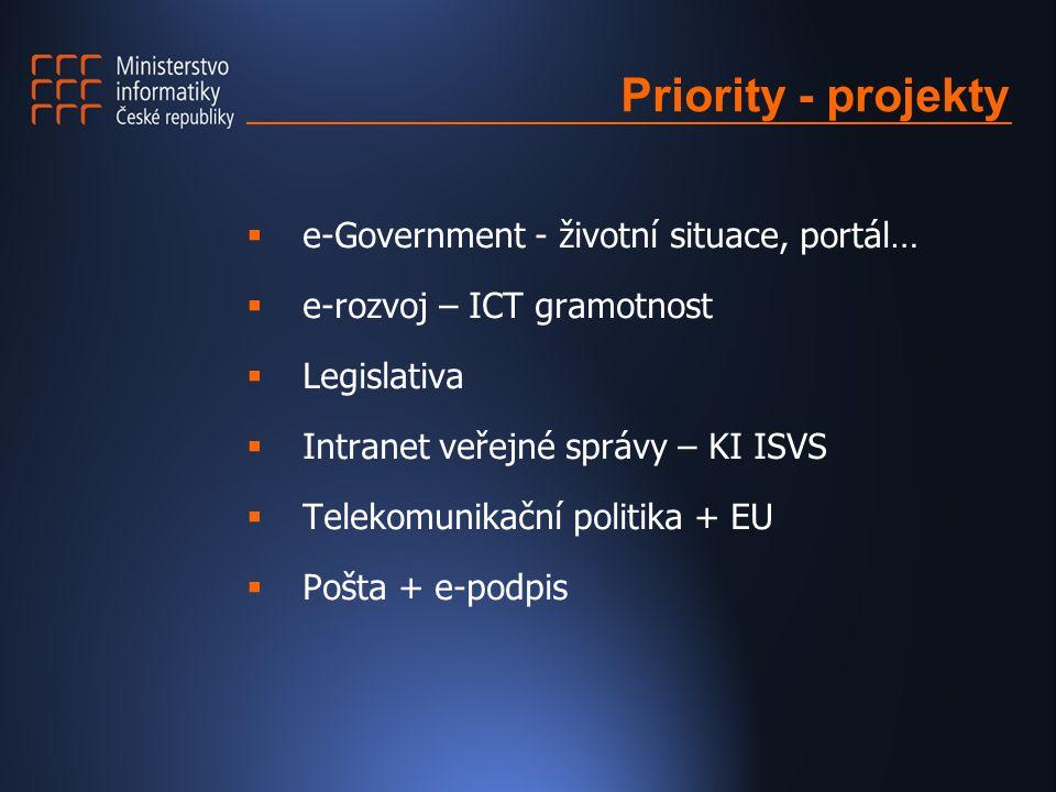 Priority - projekty  e-Government - životní situace, portál…  e-rozvoj – ICT gramotnost  Legislativa  Intranet veřejné správy – KI ISVS  Telekomu
