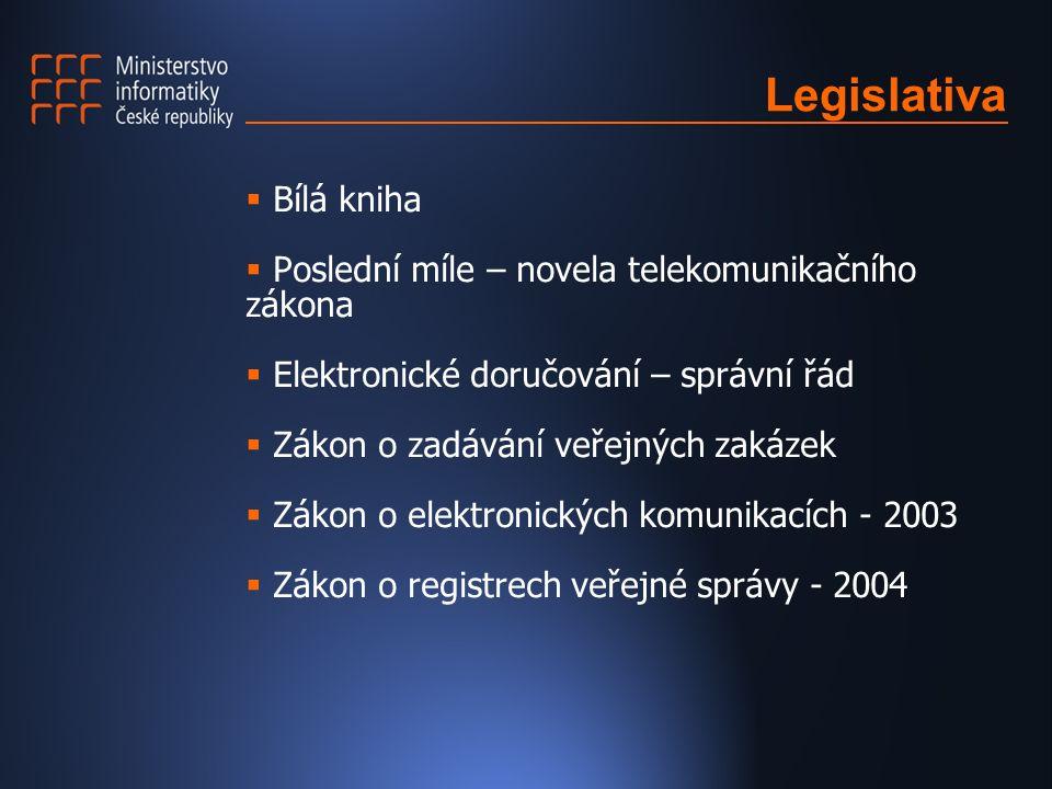 Legislativa  Bílá kniha  Poslední míle – novela telekomunikačního zákona  Elektronické doručování – správní řád  Zákon o zadávání veřejných zakáze