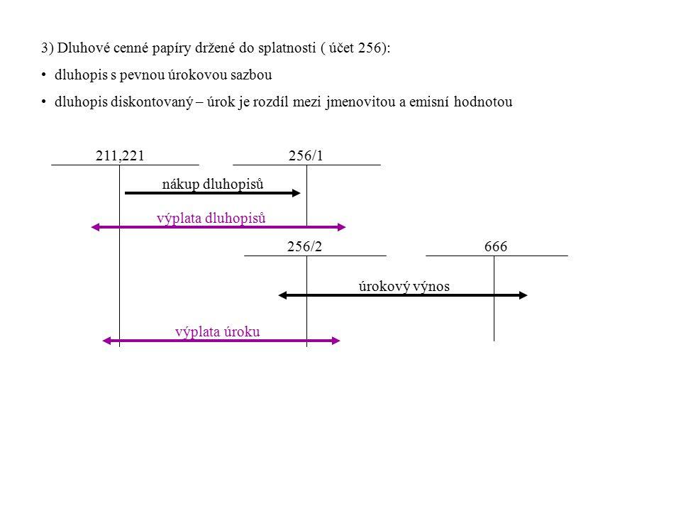Cenné papíry 1. Majetkové cenné papíry k obchodování ( účet 251) – např.