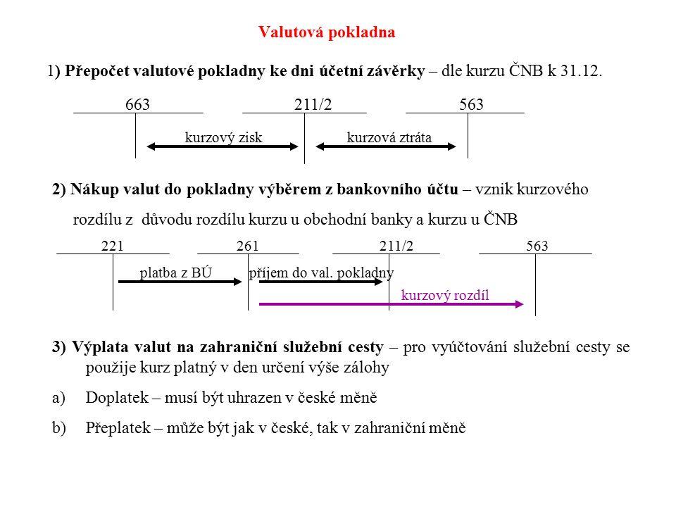 Valutová pokladna 1) Přepočet valutové pokladny ke dni účetní závěrky – dle kurzu ČNB k 31.12.