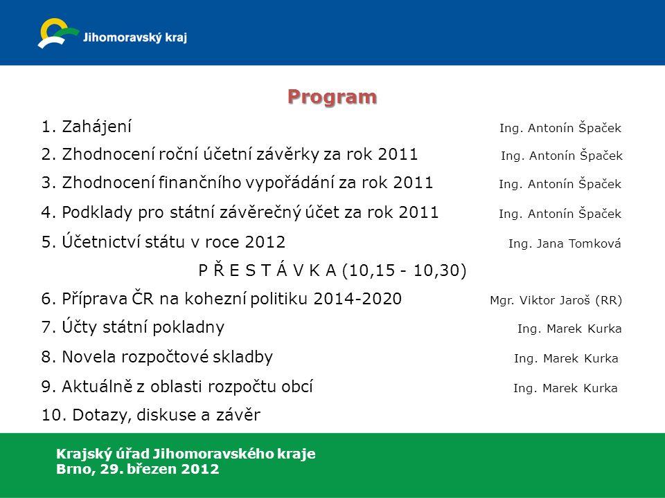 Krajský úřad Jihomoravského kraje Brno, 29. březen 2012 Program 1.