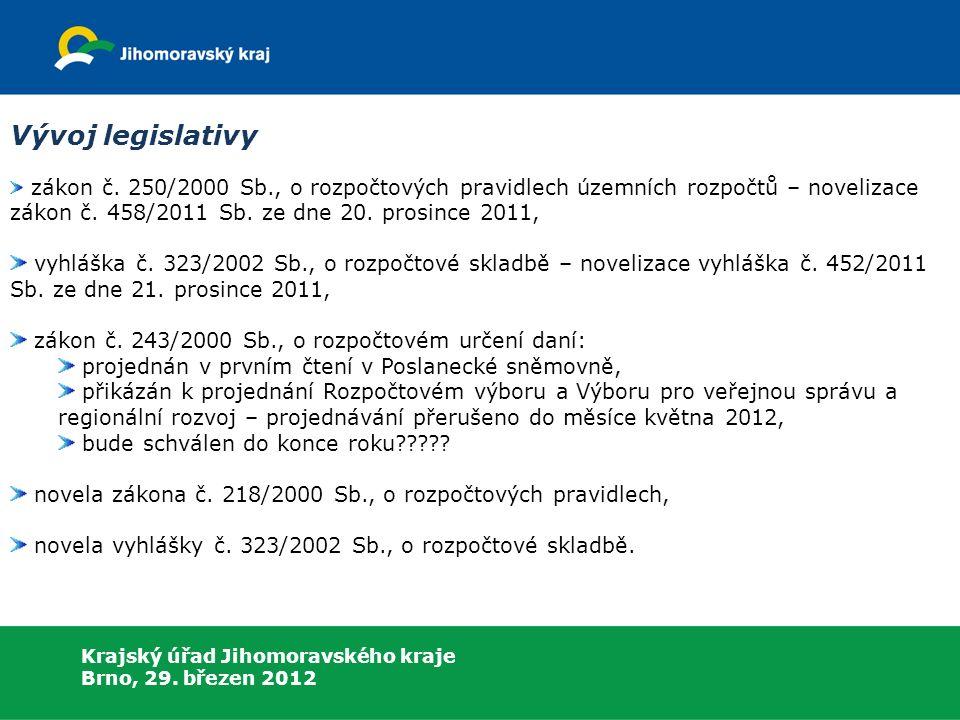 Krajský úřad Jihomoravského kraje Brno, 29. březen 2012 Vývoj legislativy zákon č.