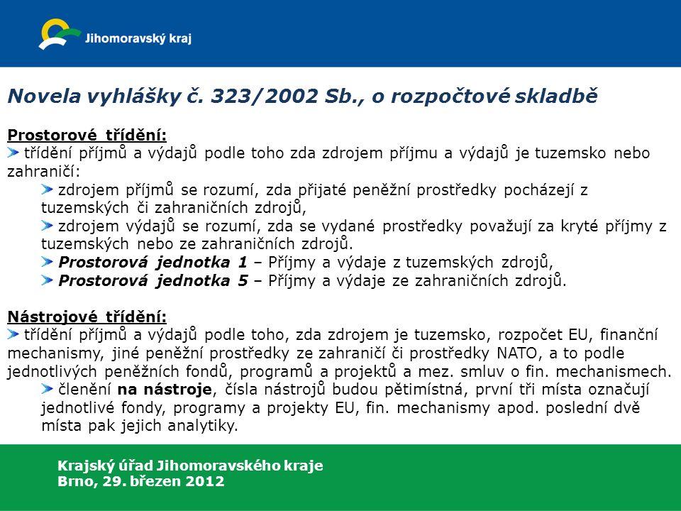 Krajský úřad Jihomoravského kraje Brno, 29. březen 2012 Novela vyhlášky č.