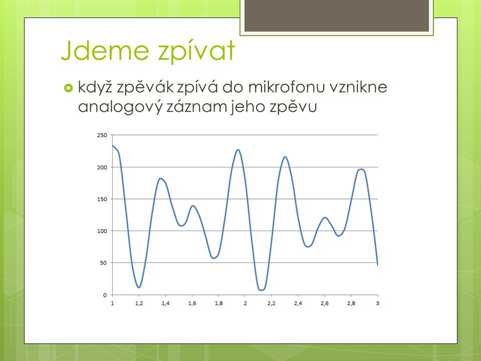 Jdeme zpívat  při převodu na digitální signál musí být mnohokrát za vteřinu změřena hodnota analogového signálu  vzorkovací frekvence je veličina udávající, kolikrát za vteřinu je signál změřen