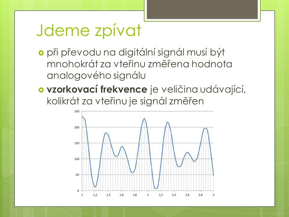 Jdeme zpívat  naměřené hodnoty jsou vyjádřeny pomocí číslic (na obrázku v desítkové soustavě)