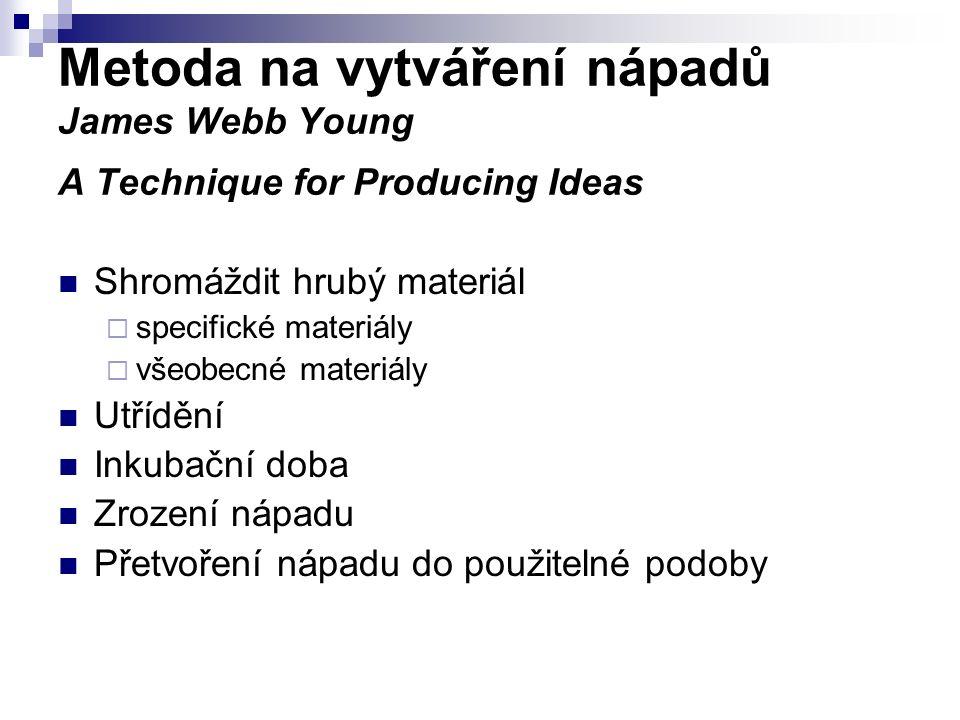 Metoda na vytváření nápadů James Webb Young A Technique for Producing Ideas Shromáždit hrubý materiál  specifické materiály  všeobecné materiály Utřídění Inkubační doba Zrození nápadu Přetvoření nápadu do použitelné podoby
