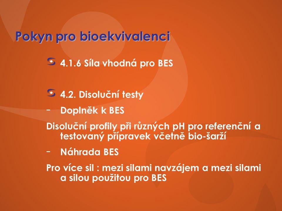 Pokyn pro bioekvivalenci 4.1.6 Síla vhodná pro BES 4.2.