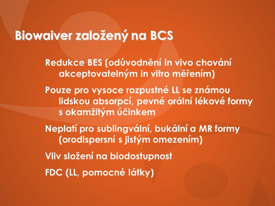 Biowaiver založený na BCS Redukce BES (odůvodnění in vivo chování akceptovatelným in vitro měřením) Pouze pro vysoce rozpustné LL se známou lidskou absorpcí, pevné orální lékové formy s okamžitým účinkem Neplatí pro sublingvální, bukální a MR formy (orodispersní s jistým omezením) Vliv složení na biodostupnost FDC (LL, pomocné látky)
