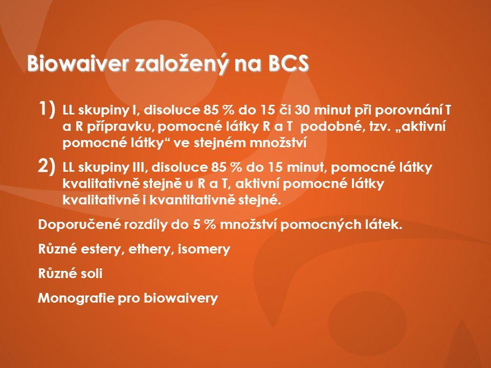 Biowaiver založený na BCS 1) LL skupiny I, disoluce 85 % do 15 či 30 minut při porovnání T a R přípravku, pomocné látky R a T podobné, tzv.