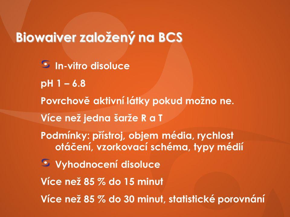 Biowaiver založený na BCS In-vitro disoluce pH 1 – 6.8 Povrchově aktivní látky pokud možno ne.