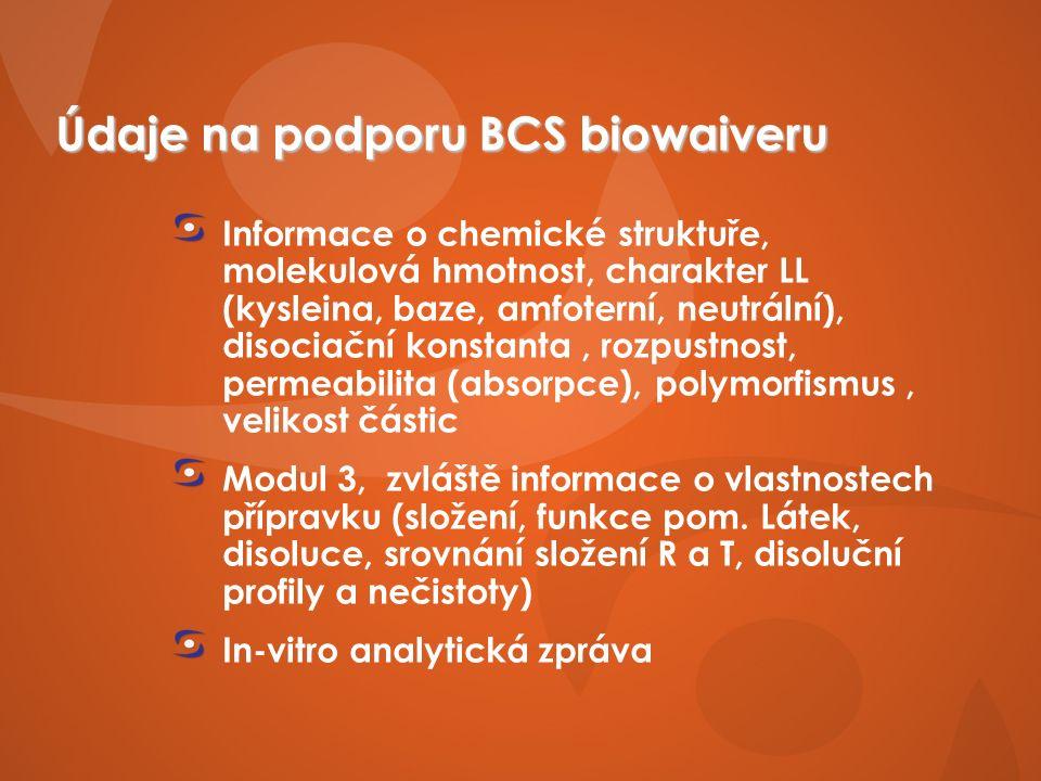Údaje na podporu BCS biowaiveru Informace o chemické struktuře, molekulová hmotnost, charakter LL (kysleina, baze, amfoterní, neutrální), disociační konstanta, rozpustnost, permeabilita (absorpce), polymorfismus, velikost částic Modul 3, zvláště informace o vlastnostech přípravku (složení, funkce pom.
