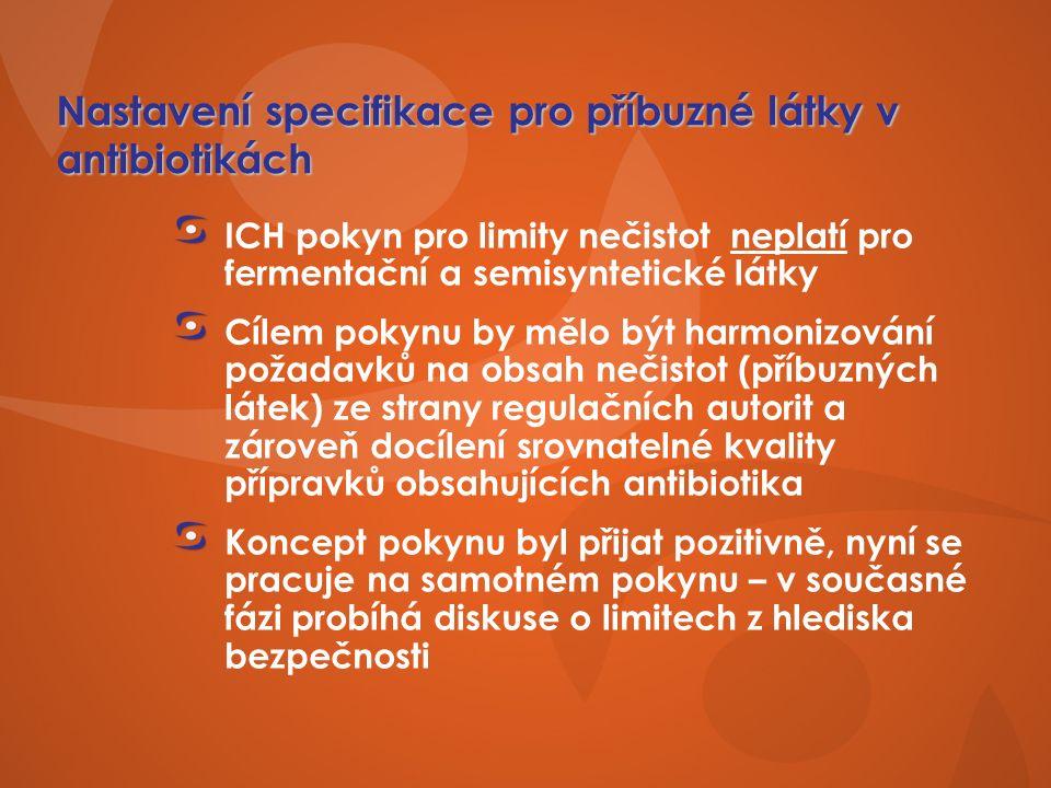 Nastavení specifikace pro příbuzné látky v antibiotikách ICH pokyn pro limity nečistot neplatí pro fermentační a semisyntetické látky Cílem pokynu by mělo být harmonizování požadavků na obsah nečistot (příbuzných látek) ze strany regulačních autorit a zároveň docílení srovnatelné kvality přípravků obsahujících antibiotika Koncept pokynu byl přijat pozitivně, nyní se pracuje na samotném pokynu – v současné fázi probíhá diskuse o limitech z hlediska bezpečnosti
