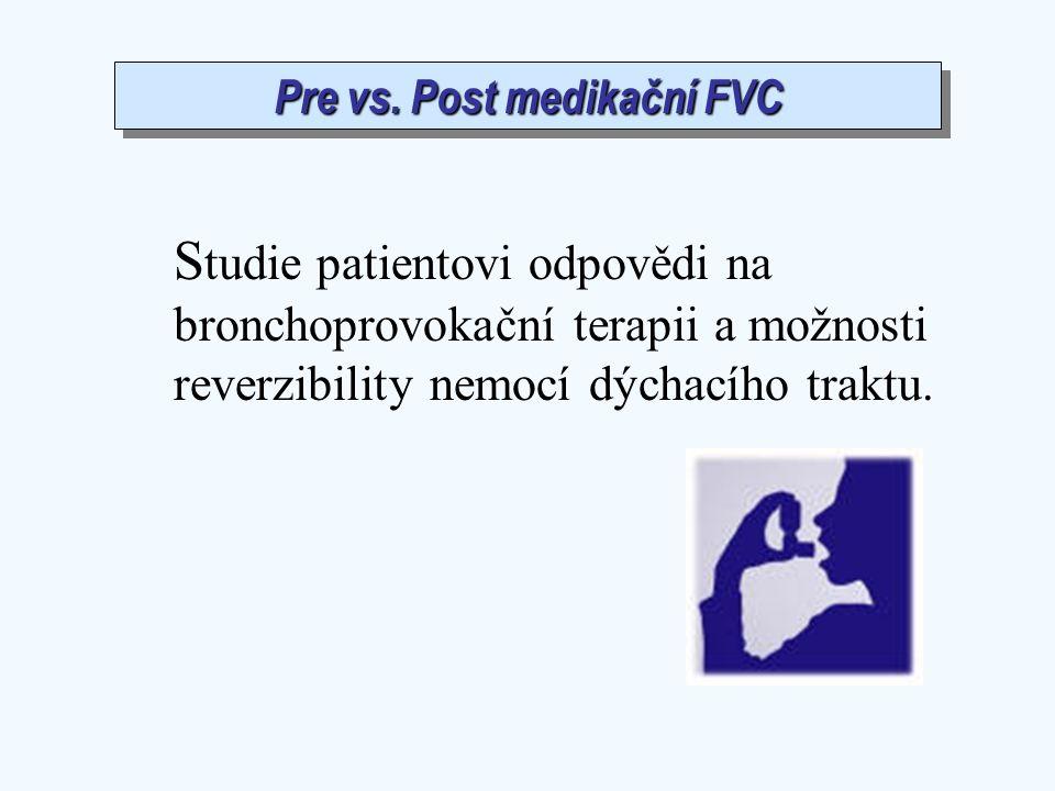 Pre vs. Post medikační FVC S tudie patientovi odpovědi na bronchoprovokační terapii a možnosti reverzibility nemocí dýchacího traktu.
