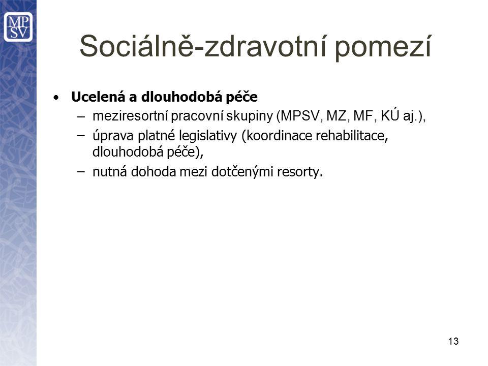 Sociálně-zdravotní pomezí Ucelená a dlouhodobá péče –meziresortní pracovní skupiny (MPSV, MZ, MF, KÚ aj.), –úprava platné legislativy (koordinace rehabilitace, dlouhodobá péče), –nutná dohoda mezi dotčenými resorty.