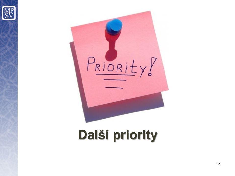Další priority 14