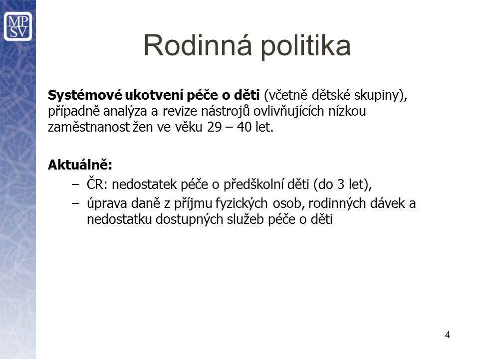 Rodinná politika Rozšíření nároku na porodné na 2.