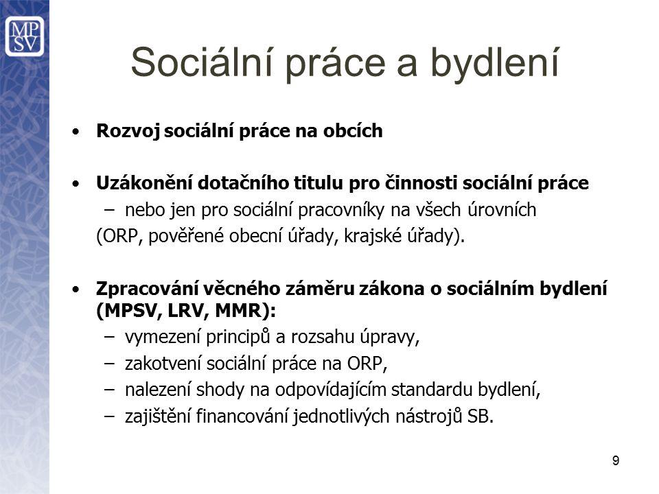 Sociální práce a bydlení Rozvoj sociální práce na obcích Uzákonění dotačního titulu pro činnosti sociální práce –nebo jen pro sociální pracovníky na všech úrovních (ORP, pověřené obecní úřady, krajské úřady).
