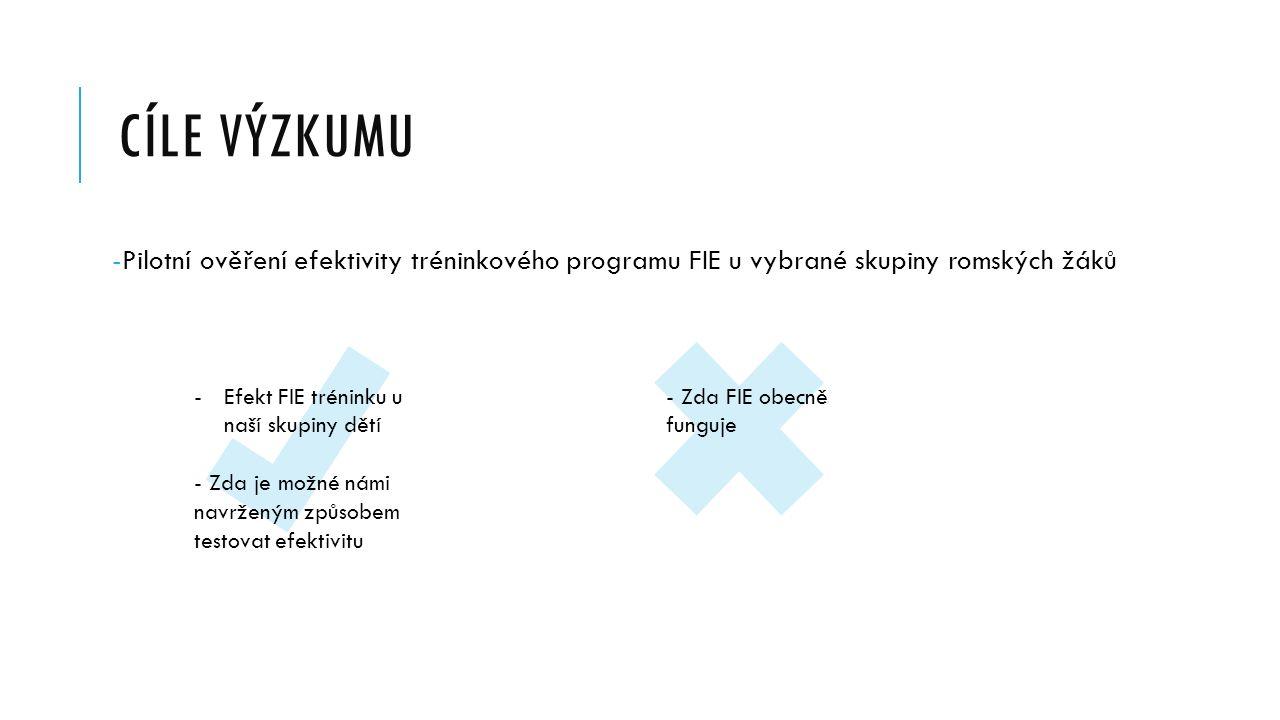 CÍLE VÝZKUMU -Pilotní ověření efektivity tréninkového programu FIE u vybrané skupiny romských žáků -Efekt FIE tréninku u naší skupiny dětí - Zda je možné námi navrženým způsobem testovat efektivitu - Zda FIE obecně funguje