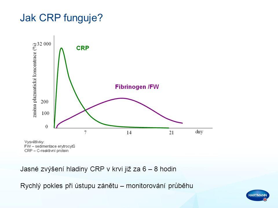 Jasné zvýšení hladiny CRP v krvi již za 6 – 8 hodin Rychlý pokles při ústupu zánětu – monitorování průběhu Jak CRP funguje?