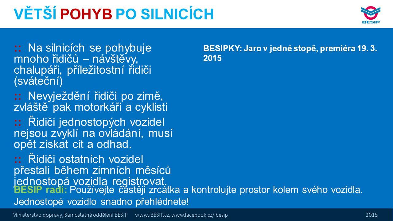 Ministerstvo dopravy, Samostatné oddělení BESIP www.iBESIP.cz, www.facebook.cz/ibesip 2015 :: Na silnicích se pohybuje mnoho řidičů – návštěvy, chalupáři, příležitostní řidiči (sváteční) :: Nevyježdění řidiči po zimě, zvláště pak motorkáři a cyklisti :: Řidiči jednostopých vozidel nejsou zvyklí na ovládání, musí opět získat cit a odhad.