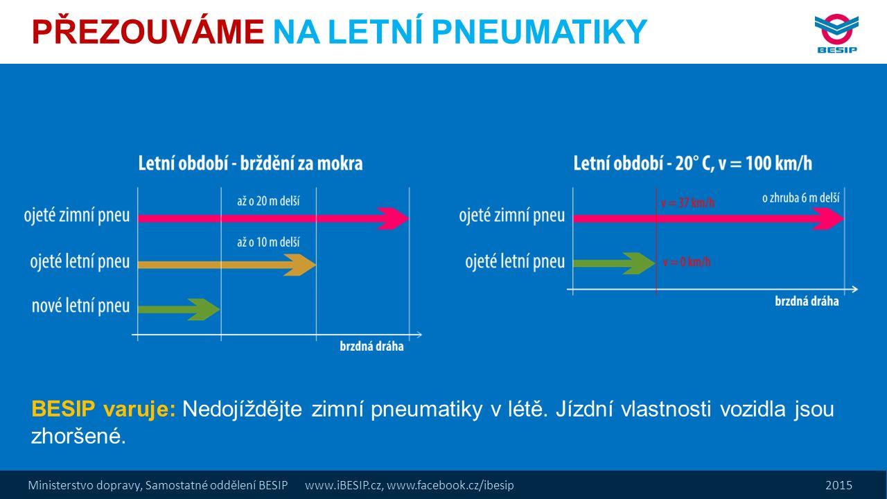 Ministerstvo dopravy, Samostatné oddělení BESIP www.iBESIP.cz, www.facebook.cz/ibesip 2015 PŘEZOUVÁME NA LETNÍ PNEUMATIKY BESIP varuje: Nedojíždějte zimní pneumatiky v létě.