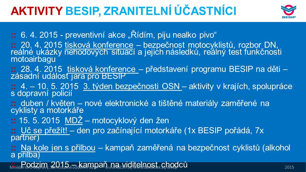 Ministerstvo dopravy, Samostatné oddělení BESIP www.iBESIP.cz, www.facebook.cz/ibesip 2015 AKTIVITY BESIP, ZRANITELNÍ ÚČASTNÍCI :: 6. 4. 2015 - preven