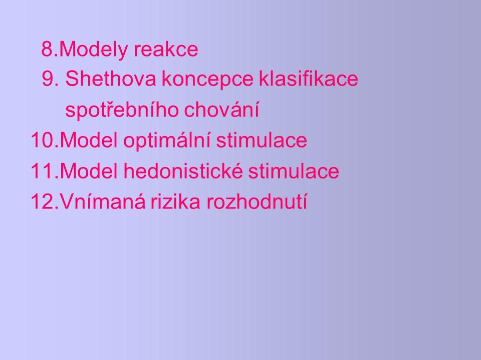 8.Modely reakce 9.