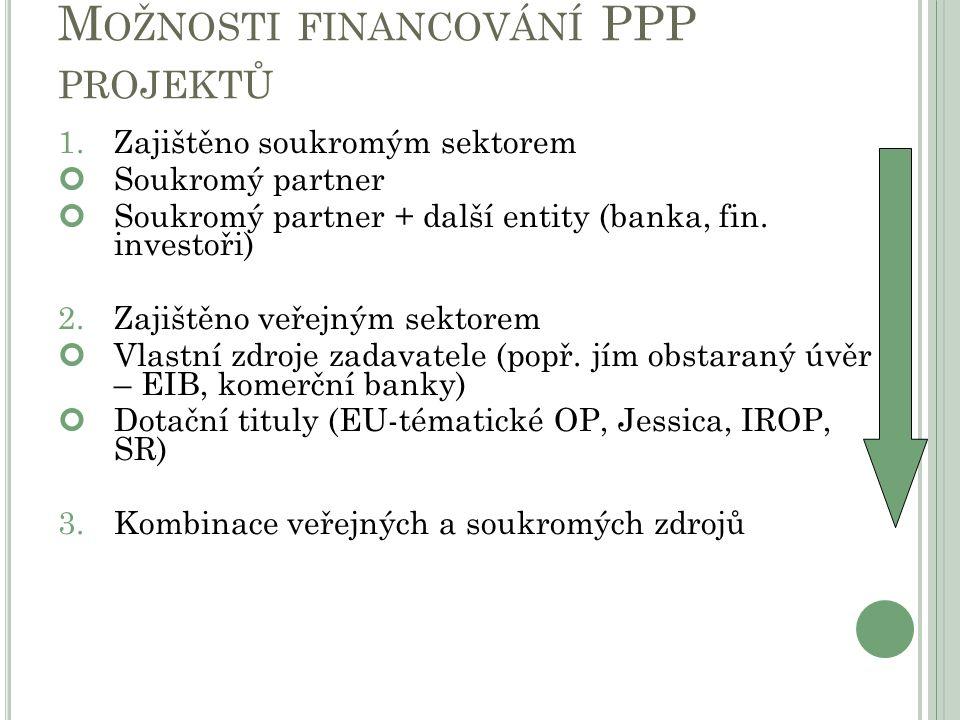 10 M OŽNOSTI FINANCOVÁNÍ PPP PROJEKTŮ 1.Zajištěno soukromým sektorem Soukromý partner Soukromý partner + další entity (banka, fin.