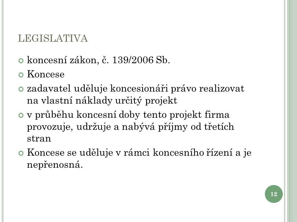 LEGISLATIVA koncesní zákon, č. 139/2006 Sb.