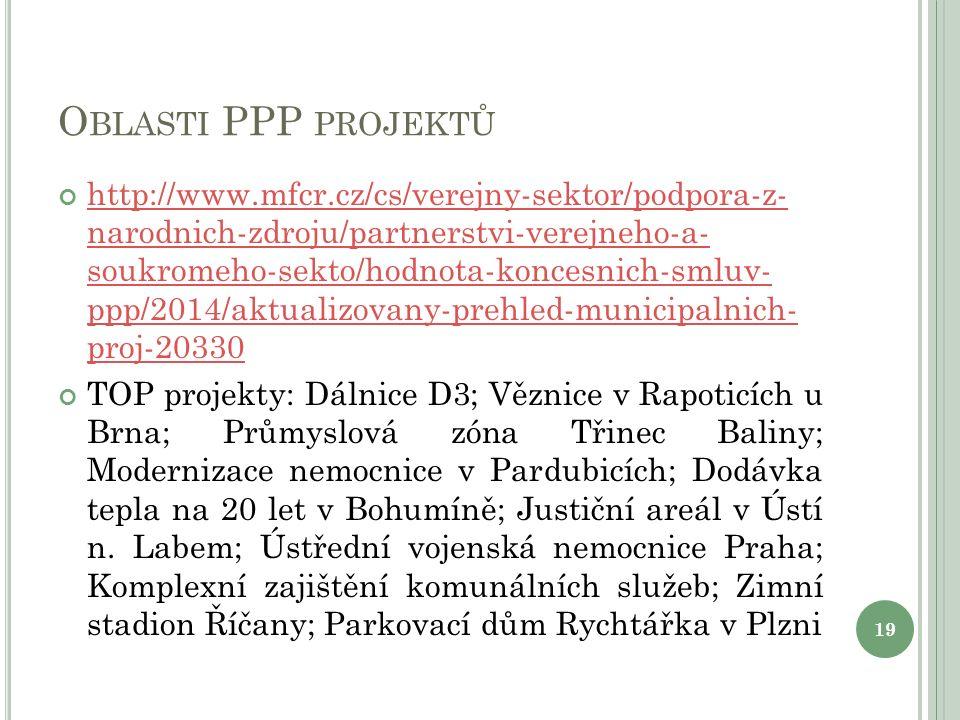 O BLASTI PPP PROJEKTŮ http://www.mfcr.cz/cs/verejny-sektor/podpora-z- narodnich-zdroju/partnerstvi-verejneho-a- soukromeho-sekto/hodnota-koncesnich-smluv- ppp/2014/aktualizovany-prehled-municipalnich- proj-20330 TOP projekty: Dálnice D3; Věznice v Rapoticích u Brna; Průmyslová zóna Třinec Baliny; Modernizace nemocnice v Pardubicích; Dodávka tepla na 20 let v Bohumíně; Justiční areál v Ústí n.