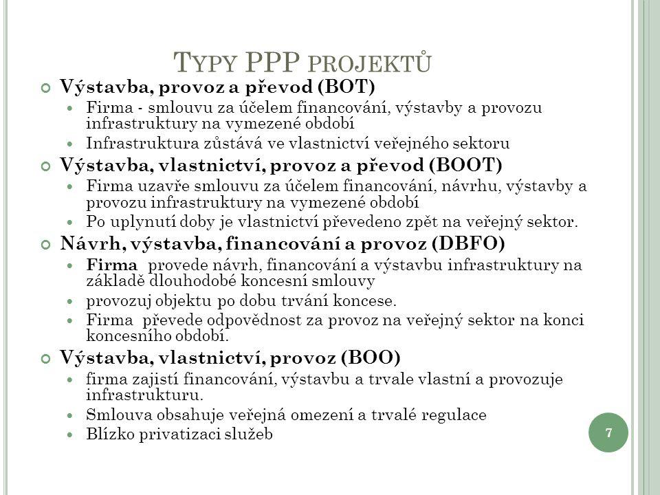T YPY PPP PROJEKTŮ Výstavba, provoz a převod (BOT) Firma - smlouvu za účelem financování, výstavby a provozu infrastruktury na vymezené období Infrastruktura zůstává ve vlastnictví veřejného sektoru Výstavba, vlastnictví, provoz a převod (BOOT) Firma uzavře smlouvu za účelem financování, návrhu, výstavby a provozu infrastruktury na vymezené období Po uplynutí doby je vlastnictví převedeno zpět na veřejný sektor.